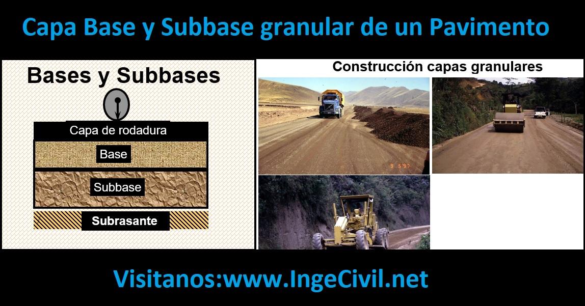 Capa Base y Subbase granular de un Pavimento