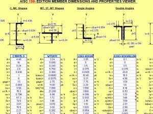 Dimensiones y propiedades de perfiles de Acero