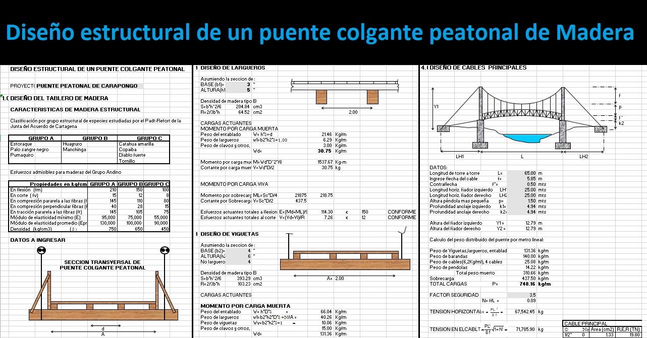 Diseño estructural de un puente colgante peatonal de madera