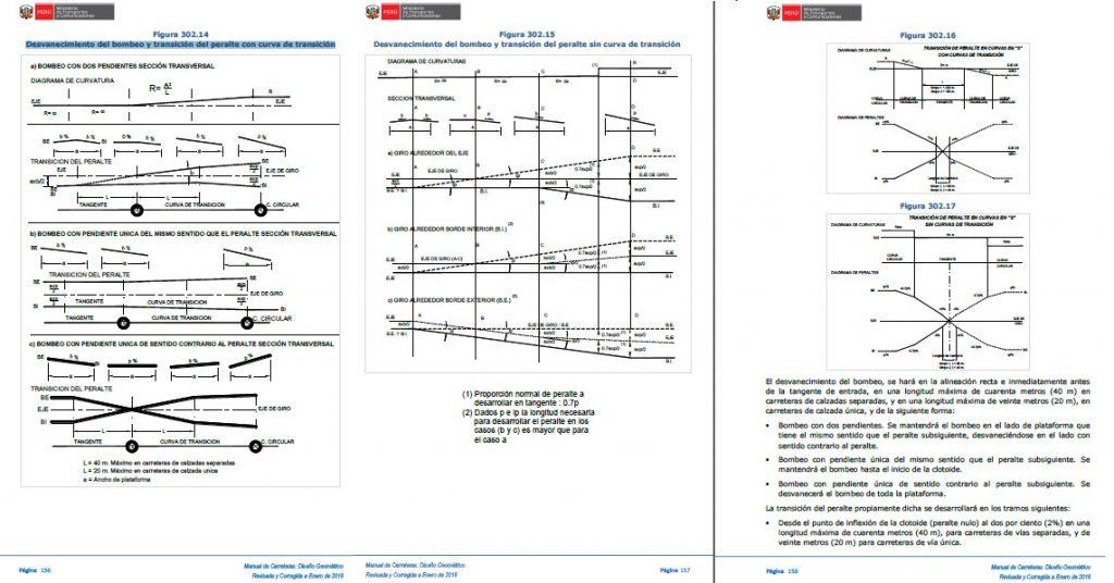 Desvanecimiento del bombeo y transición del peralte con curva de transición