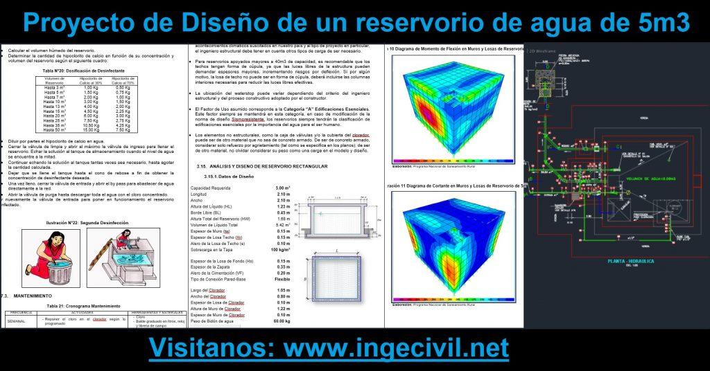 Proyecto de Diseño de un reservorio de agua