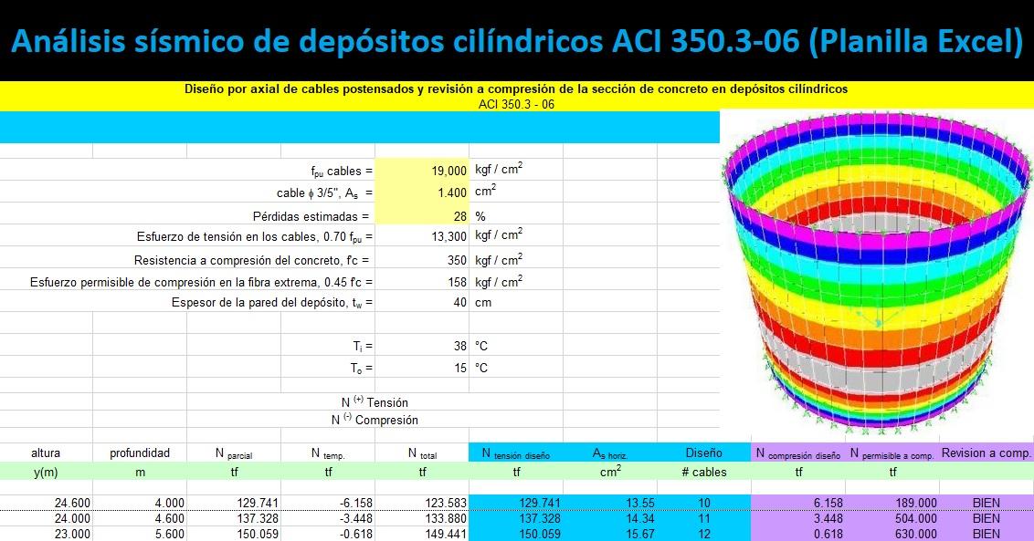 Análisis sísmico de depósitos cilíndricos ACI