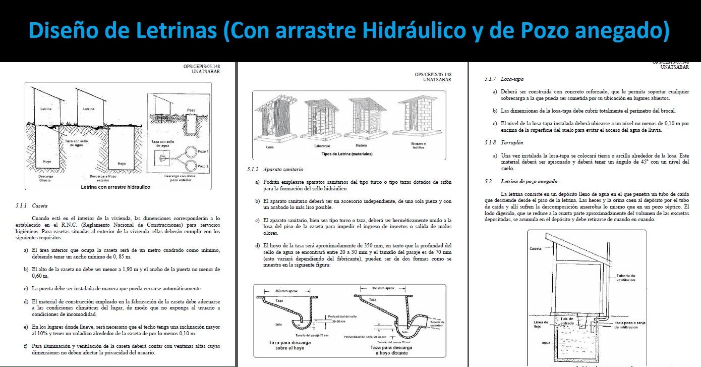 Diseño de Letrinas arrastre Hidráulico Pozo anegado