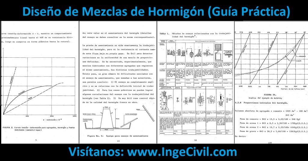 Diseño de Mezclas de Hormigón