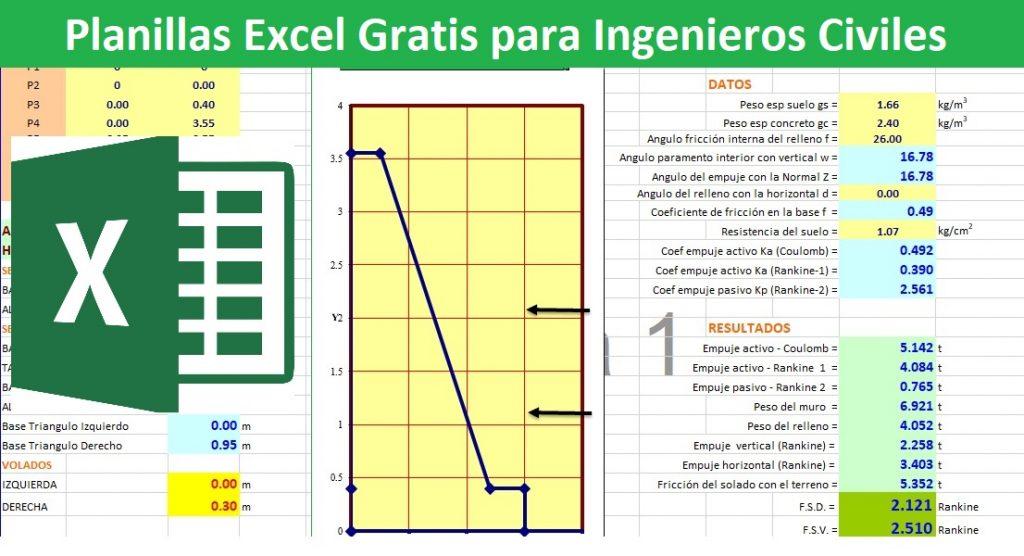 Planillas Excel Gratis para Ingenieros Civiles - IngeCivil