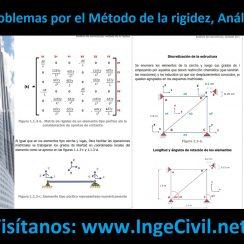 Resolución de problemas por el Método de la rigidez.jpg