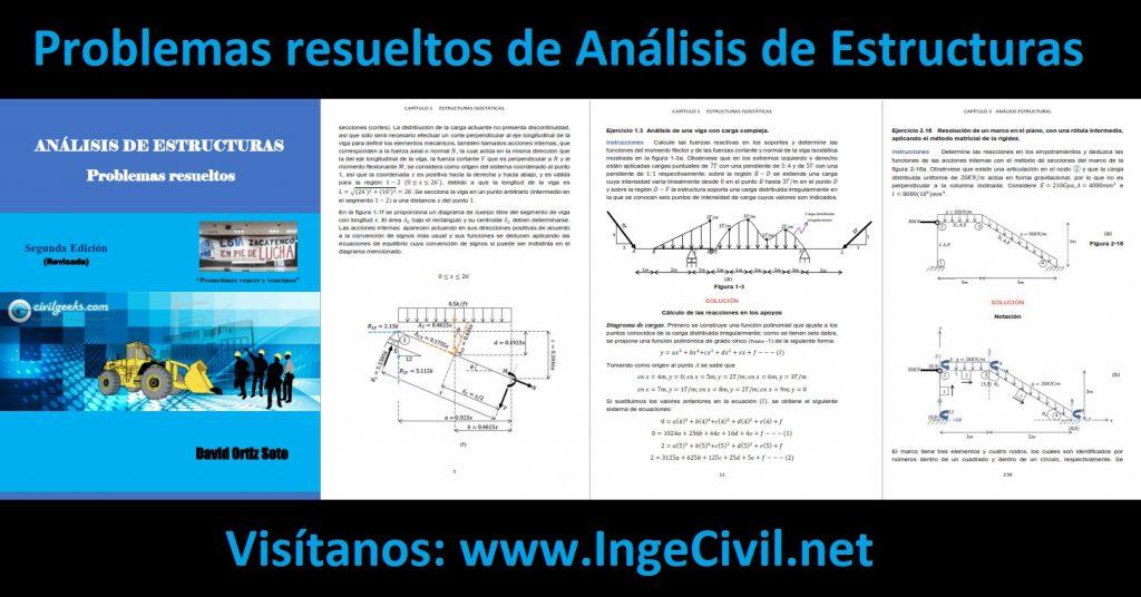 Problemas resueltos de Análisis de Estructuras