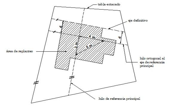 Trazado de paralelas respecto a un eje definitivo